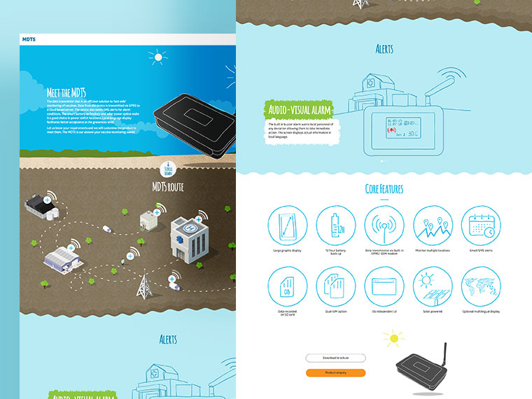 MDT5 product promotion website